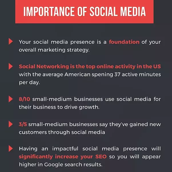 Infographic Grow Your Business With Social Media