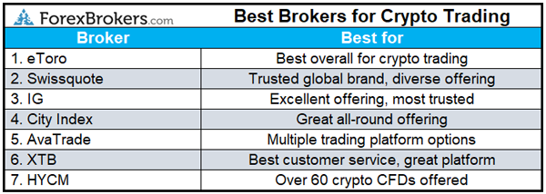 élő bitcoin trading charts