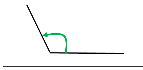 Why do we consider the reflex angle as an actual angle? - Quora