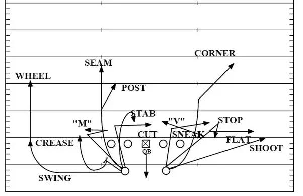 Wheel Route Diagram Wiring Diagram