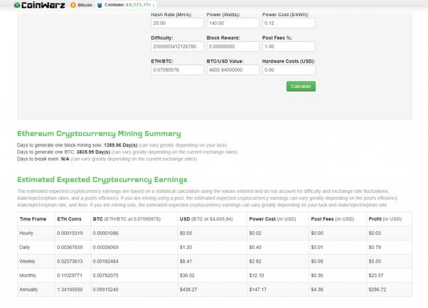 Bytecoin Mining Profit Calculator Trading Fundamentals Altcoin