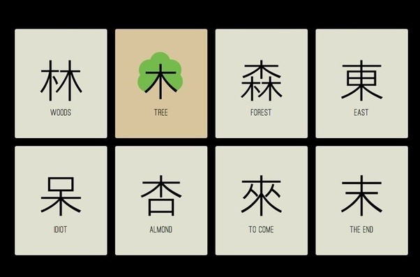 How To Recognise Chinese Characters From Pictures Quora