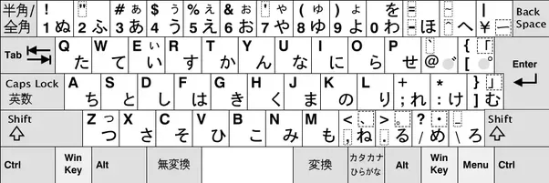 japanese writing keyboard