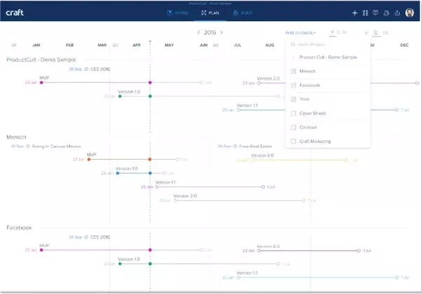 you can of course view each single product roadmap separately
