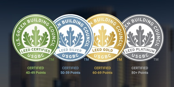What is a LEED certification & how is it important for a Civil ...