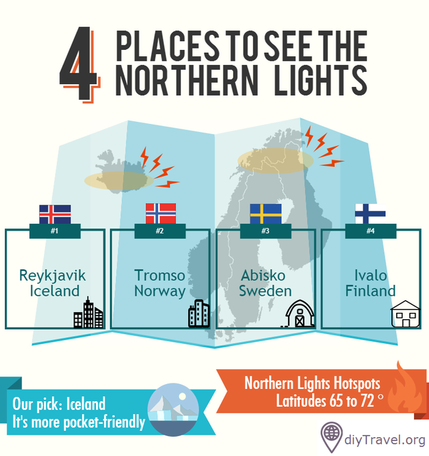 Reykjavik Is The More Affordable Option And Tromso The Most Costly. These  Are Some Of The More Accessible Places To See The Aurora Borealis For  Singaporeans ...