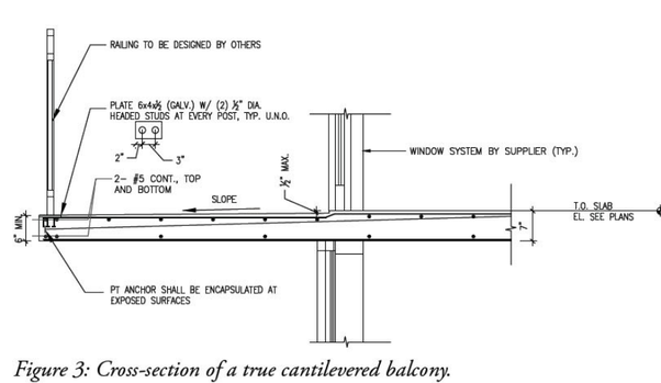 How To Construct A Cantilever Slab Of 10 Feet By 9 Feet