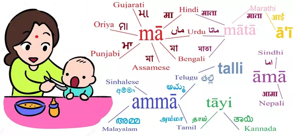 How to say mother in different indian languages quora 27k views view upvoters m4hsunfo