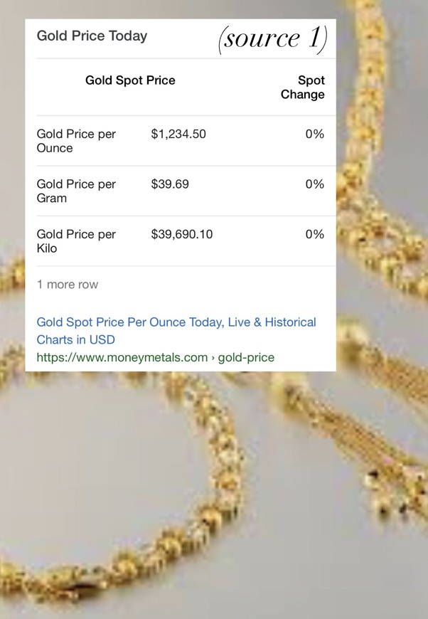 Is Gold Expensive In Colombia Quora