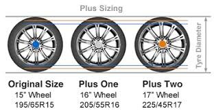 """Is it possible to put 16"""" rims on a car that originally has"""