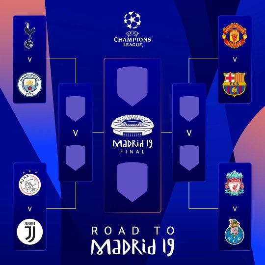 Tabela uefa champions league 2020