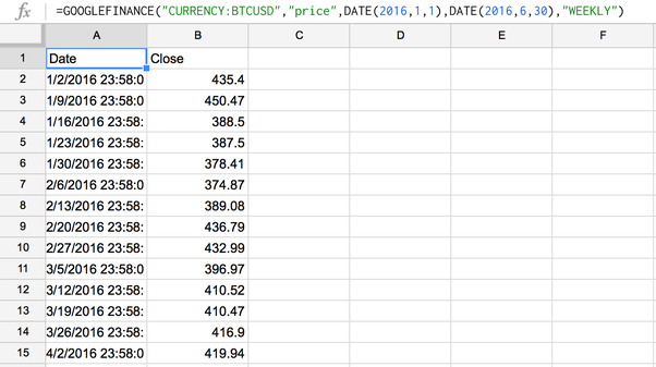 How to look up Bitcoin price within Google Sheets - Quora