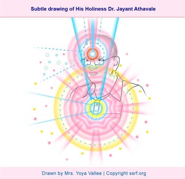 Who are the famous spiritual Guru like Swami Vivekananda that we can