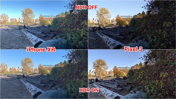 Which smartphone has the best dynamic range camera? - Quora