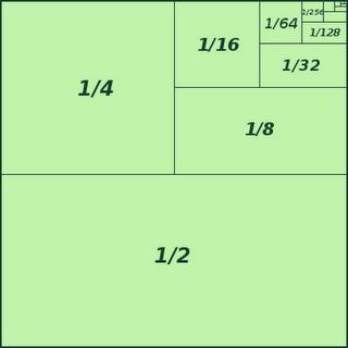 1 2 4 8 16 forex