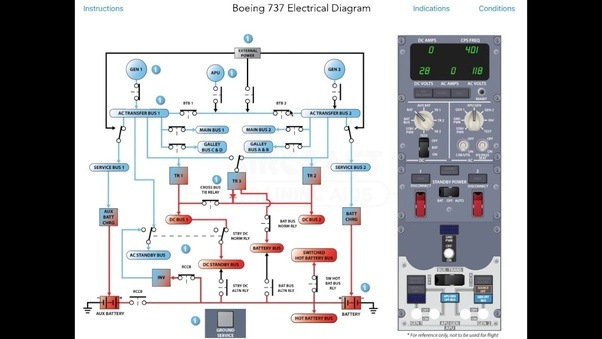 What are the differences between the electrical systems of the ATR72 ...