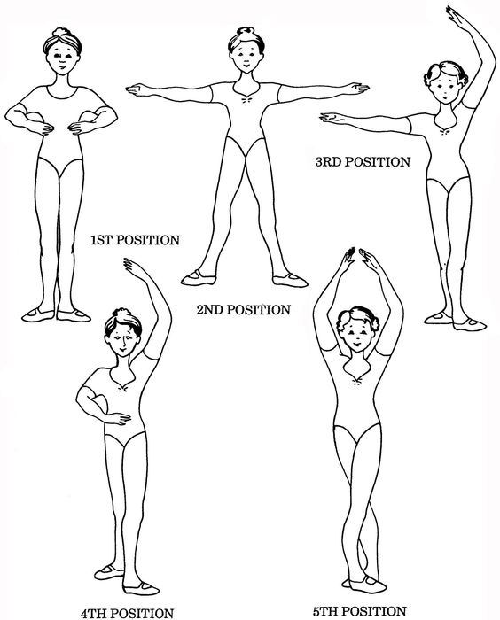 what is a port de bras in ballet