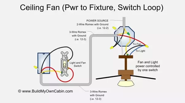 how to wire a ceiling fan to a light switch quora rh quora com Ceiling Fan Wall Switch Wiring Diagram Ceiling Fan Speed Switch Diagram