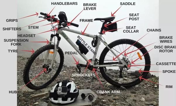 Good Mountain Bikes >> What Are Some Good Mountain Bikes For Beginners Quora