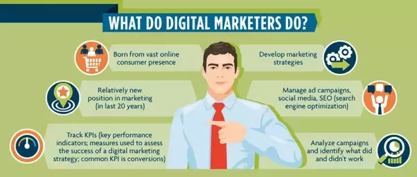 how to become a digital marketer quora