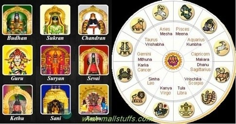 How Did Ancient Indians Find That There Were Nine Planets Navagraha Without Any Scientific