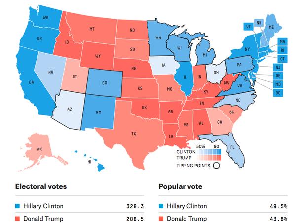 Nate Silver正确预测2016年总统大选的几率是多少?