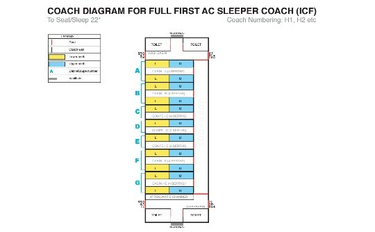 What is H1 coach in train? - Quora