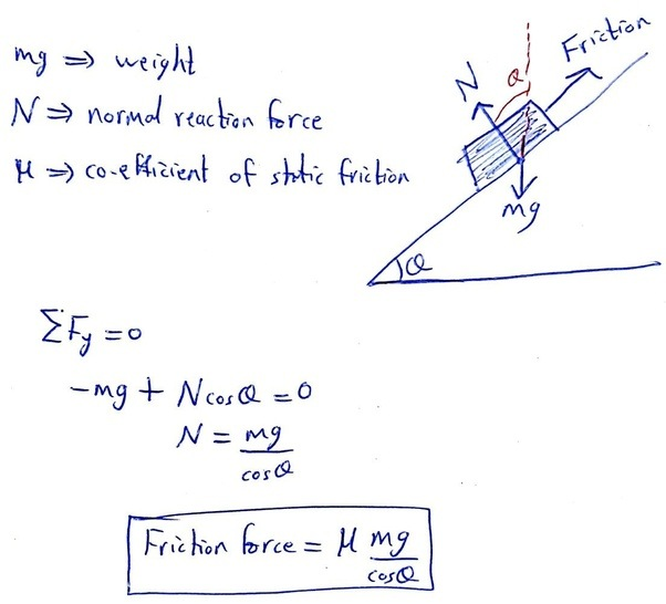 How To Determine Inclined Plane Friction