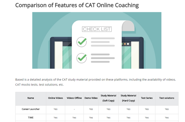 Which are the best free or paid sites and online tools to prepare these are the best coaching centers providing for your requirements and you can compare all of these coaching centers in the link provided above fandeluxe Choice Image