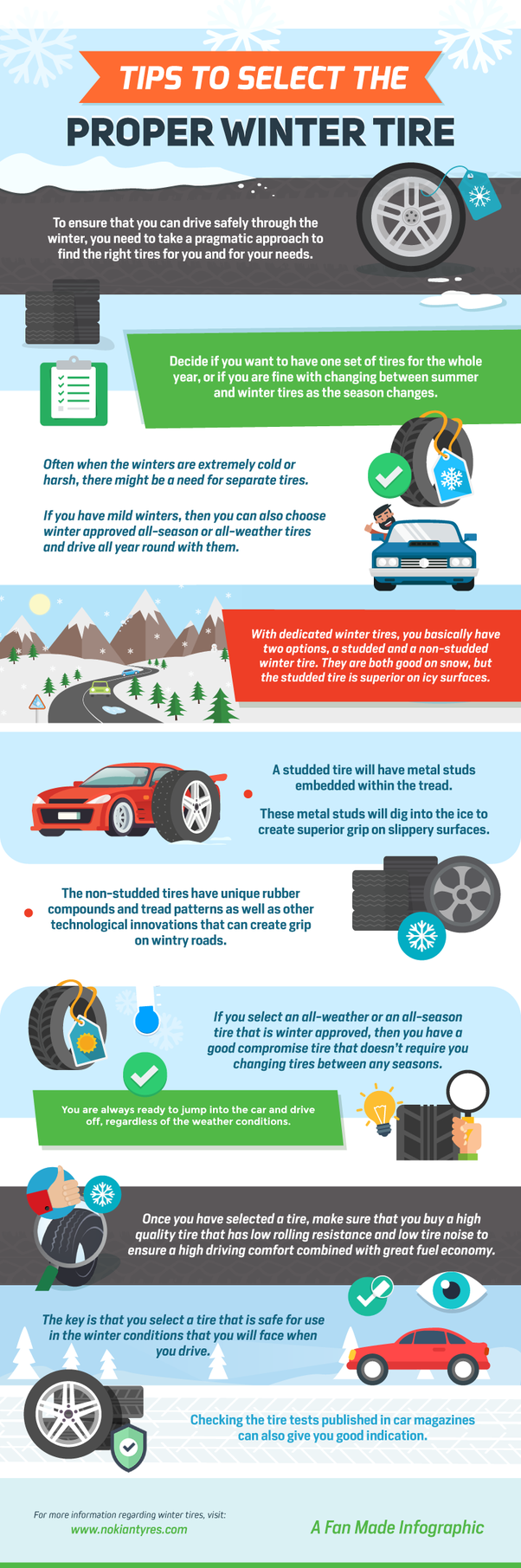 Tips to Select the Proper Winter Tire