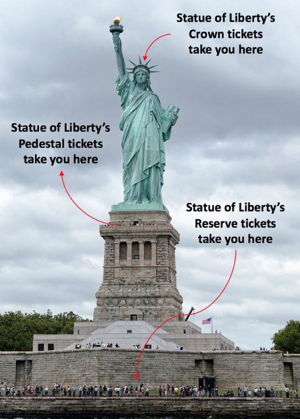 967069fe1 How to get tickets to the Statue of Liberty - Quora
