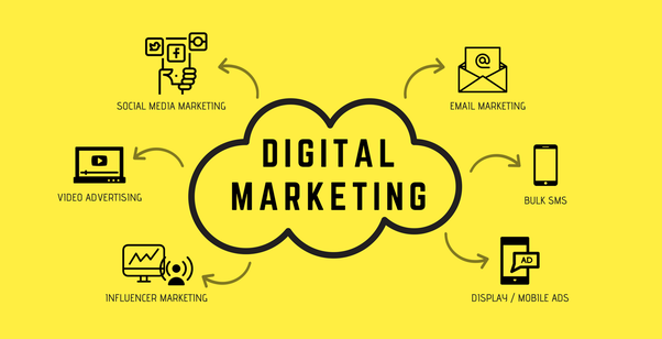 Which is the best digital marketing company in Mumbai? - Quora