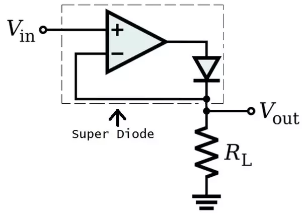 why do we call precision half wave rectifier