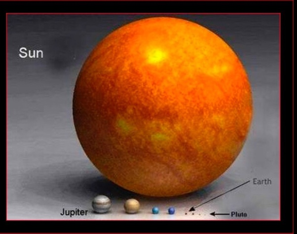 Is the size of the Earth, the Sun, and the Moon the same ...