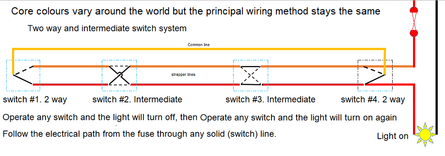 How To Identify The Common Wire In A Three Way Switch Control Quora