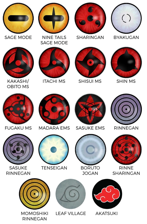 What Are All The Different Types Of Eyes In Naruto Quora