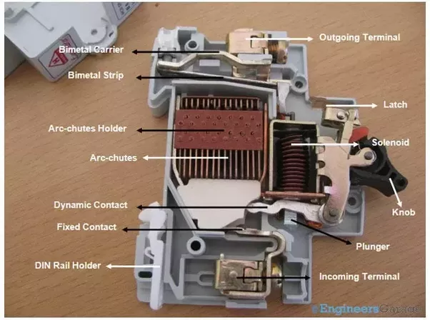 What are the differences between fuse and mcb quora alternately the metal strip bends throwing the switch and breaking the connection to reset the flow of electricity after the problem is resolved cheapraybanclubmaster Gallery
