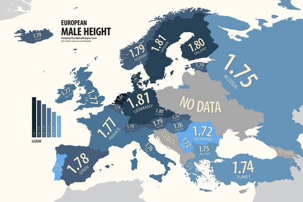 Average height for men in russia