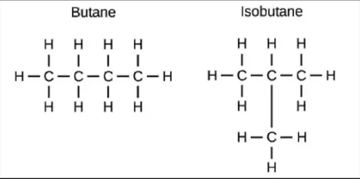 Can Two Different Compounds Have The Same Molecular Formula What