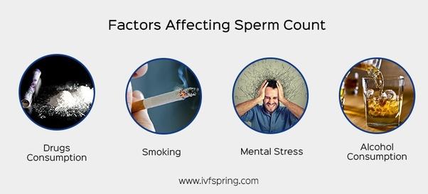 masturbating reduce count Can sperm