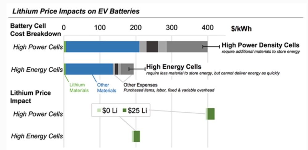 When do Toyota hybrids need their batteries replacing? How much does