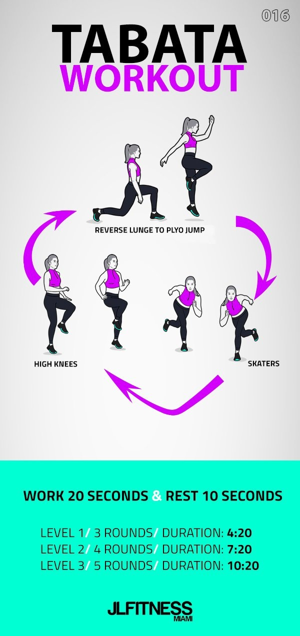 best tabata workout for fat loss