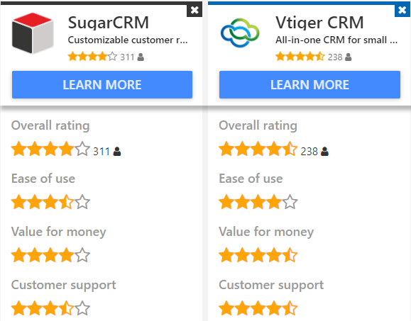 SugarCRM and Vtiger, which one is better? - Quora