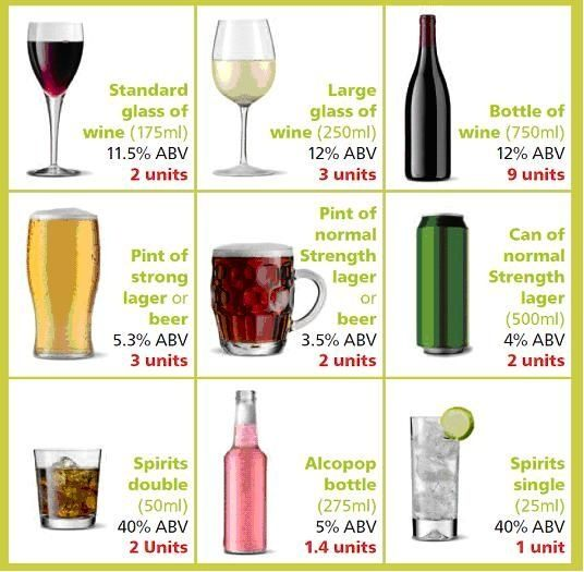 Caloric Value Of Mixed Alcoholic Drinks