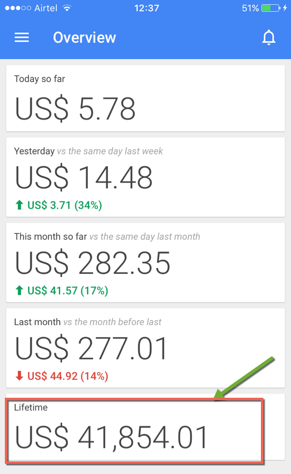 How much money can I make from AdSense with 1000 visitors