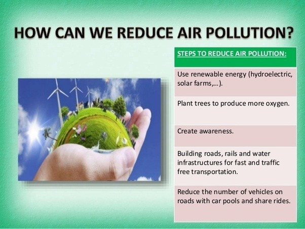 Will Switching To Solar Energy Really Reduce Air Pollution