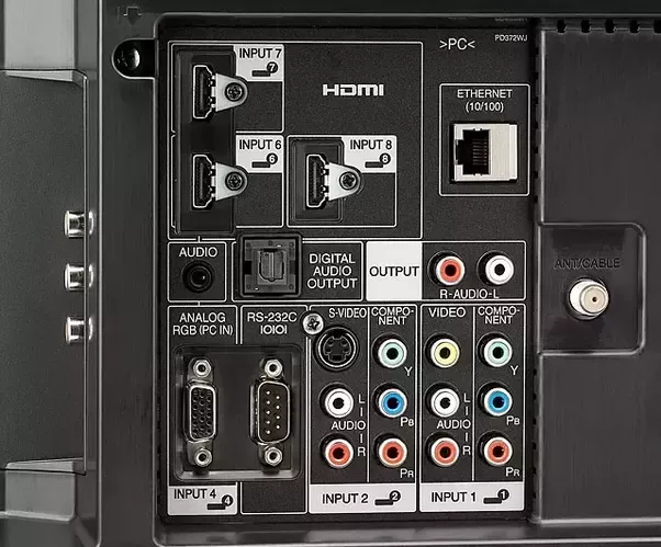 how to connect ps3 to old tv without hdmi