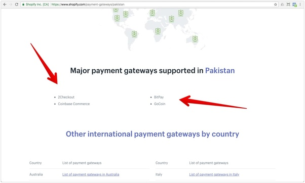 Is Shopify available in Pakistan? - Quora