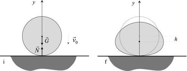 ¿Por qué una pelota de tenis rebota más alto en el piso de concreto?