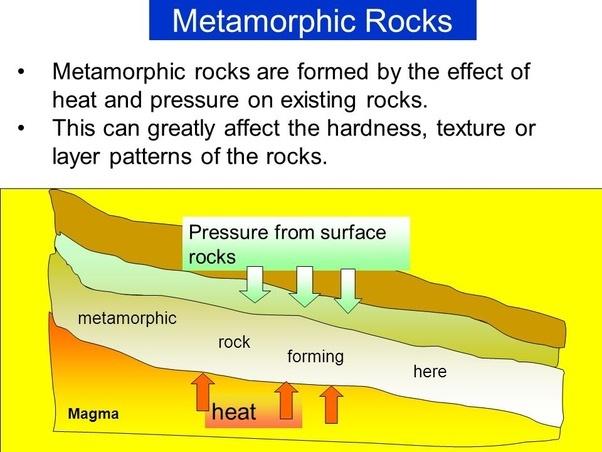 How Is A Metamorphic Rock Formed Quora
